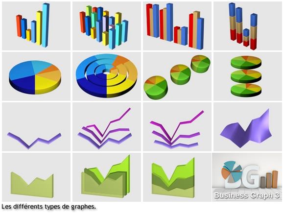 graphes camemberts histogrammes pour cinema4d 3d weave. Black Bedroom Furniture Sets. Home Design Ideas